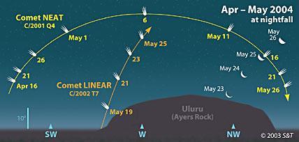 【Zeta/齐塔】齐塔人之声:彗星早就来了 - sunlint - ZETA TALK